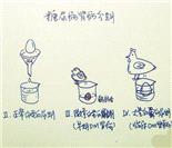 清华博士搞笑漫画:《八年制复习笔记 伤不起的学医人》