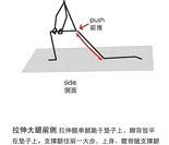 图文解说:运动后的肌肉拉伸